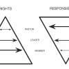 RR Triangle copy