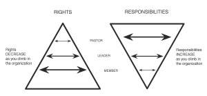 RR Triangle copy